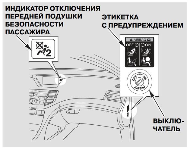 Схема отключения подушки безопасности