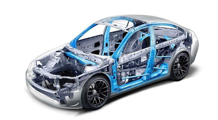 Безопасная конструкция автомобиля