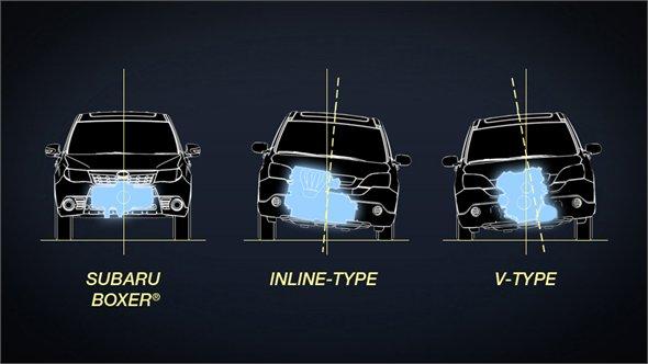 Сравнение устойчивости автомобилей с разными типами двигателей